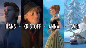 Diga os nomes rapidamente em sequência.  Disney / Via sao247.net